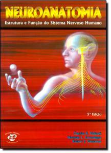 Neuroanatomia: Estruturas e Função do Sistema Nervoso Humano